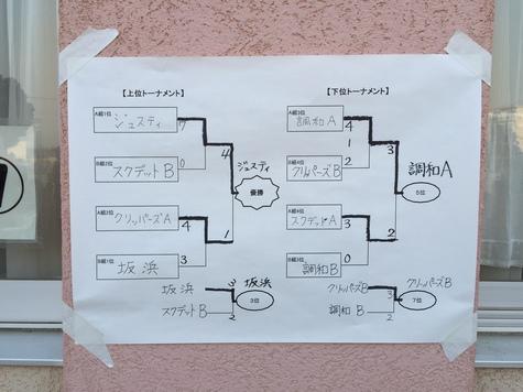 トーネメント.JPG